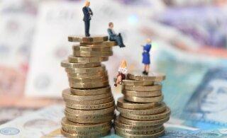 Uuring: innovatsioon ning automatiseerimine suurendab naiste ja meeste palgalõhet
