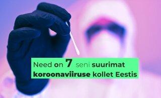 SELGITAV VIDEO | Sünnipäevapeod ja spordiüritused. Vaata, kuidas tekkisid seni suurimad koroonapuhangud Eestis