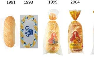 Vaata, kuidas Kirde sai on aastate jooksul muutunud