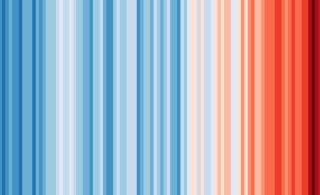 Kliimatriibud kui Muhu seelik: kuidas arusaadavalt joonistada kliimasoojenemist?