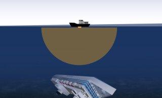 Operatsioon Estonia: kuidas lahendada laevahuku saladus