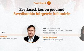 GRAAFIK | Suurpuhastus viis eestlased Swedbanki otsustajate seast. Kes on Eesti esindajatena panga tippjuhtkonnas suuri tegusid teinud?