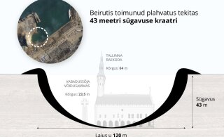 ГРАФИКА | Сравнимо с ядерным ударом: взрыв в Бейруте оставил кратер глубиной 43 метра
