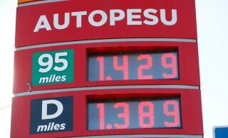 GRAAFIK | Vaata, millised on selle ja eelmise aasta madalaimad ning kõrgeimad kütuse hinnad Eestis