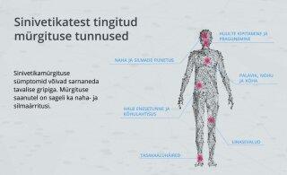 GRAAFIK | Vaata, milliseid tervisemuresid põhjustavad sinivetikad