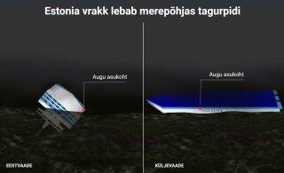 GRAAFIK | Kuidas lebab Estonia vrakk Läänemere põhjas?
