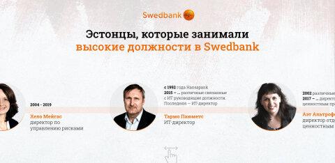 ГРАФИК | Эстонцы в руководстве Swedbank — кто и какую должность занимал?
