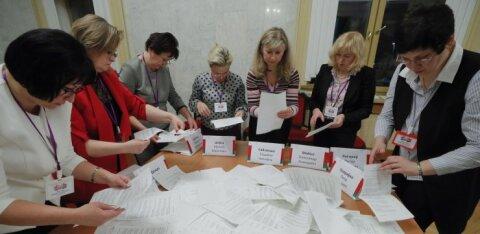 ОБСЕ: Парламентские выборы в Беларуси не соответствовали международным стандартам