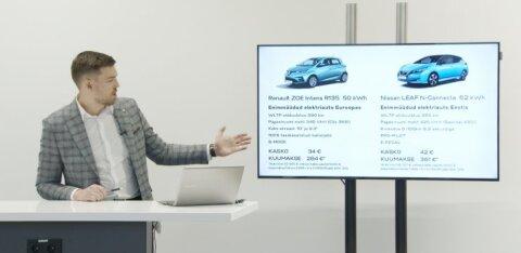 Miks, kuidas ja kust osta elektriauto?