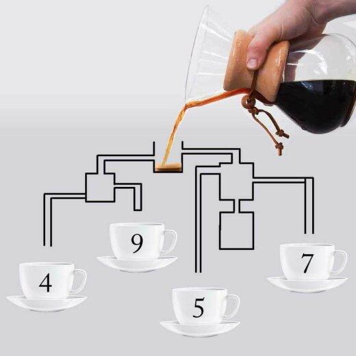 NUPUTAMIST | Milline kohvitass täitub esimesena?