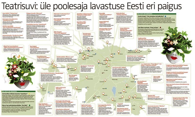 Teatrisuvi Eestis